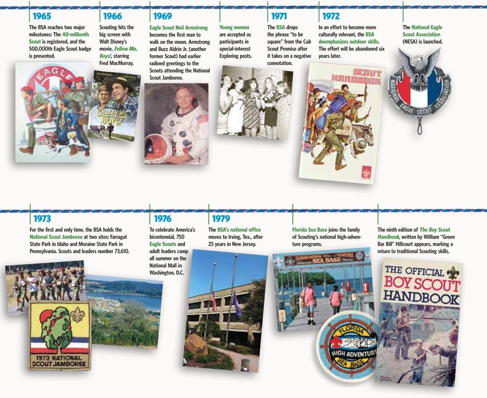 Boy Scouts of America  Wikipedia